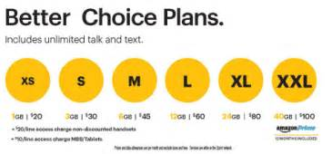 sprint home plans sprint offers free year of amazon prime with purchase of