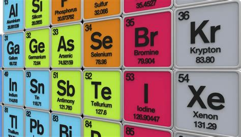 How To Find The Number Of Protons Neutrons And Electrons by How To Find The Number Of Neutrons In An Atom Sciencing