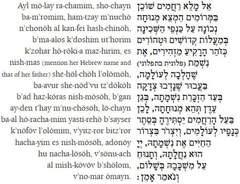 Kel Maleh Rachamim Prayer For The Soul Of The Departed