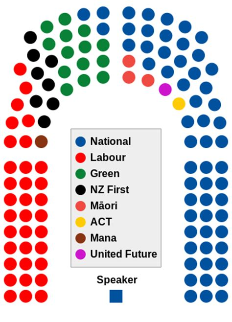 file nz parliament seats 2011 svg wikimedia commons