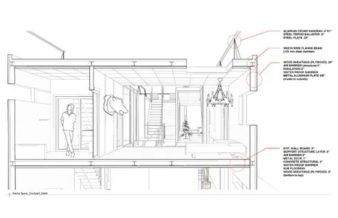 section 125 plan detail 125 millimeter steel house venice mathias design