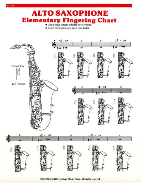 saxophone chart elementary chart alto sax sheet sheet