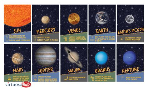 printable poster of the planets space and planets printable educational solar system banner