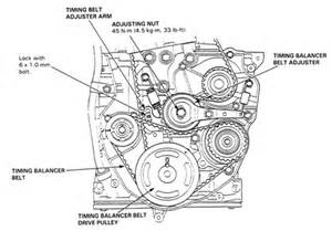 2003 Honda Accord Timing Belt Solved Location Of Timing Marks On A 1996 Honda Accord V6