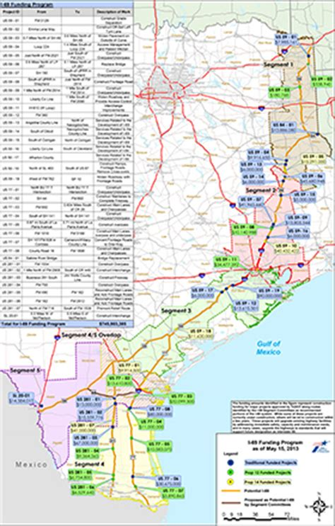 i 69 texas corridor map interstate 69 driven by texans