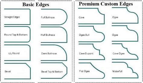 granite edge profiles granite edge profile granite ta florida 727 324 4440