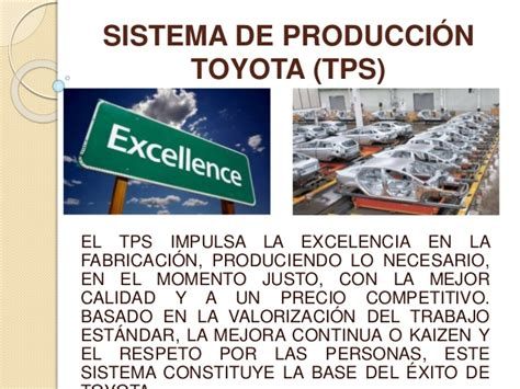 Toyota Tps Toyota Production System Tps