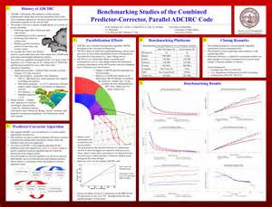 posterpresentations templates poster presentation driverlayer search engine