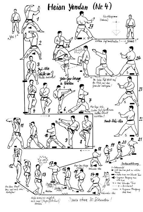 design form 1 kata university of chicago shotokan karate club