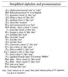 tragic patterns in ancient drama alphabet pronunciation