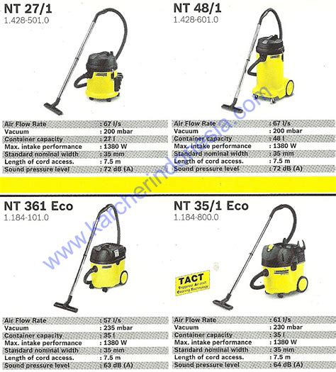 Vacuum Cleaner Karcher Nt 361 Eco karcher vacuum cleaner nt 27 1 nt 48 1 nt 361 eco nt