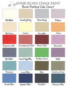 where to buy sloan chalk paint colors 194 best sloan chalk paint images on