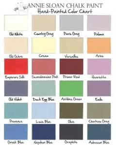 194 best annie sloan chalk paint images on pinterest