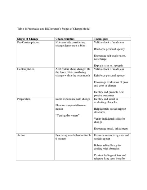 Semicolons Worksheet by Colon Semicolon Worksheet Abitlikethis