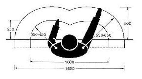 arco sofa 603 arco horizontal de alcance brazo y 225 rea de trabajo