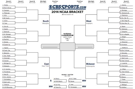 march madness 2014 ncaa mens tournament bracket daddy s hangout presents 2014 ncaa tournament prediction