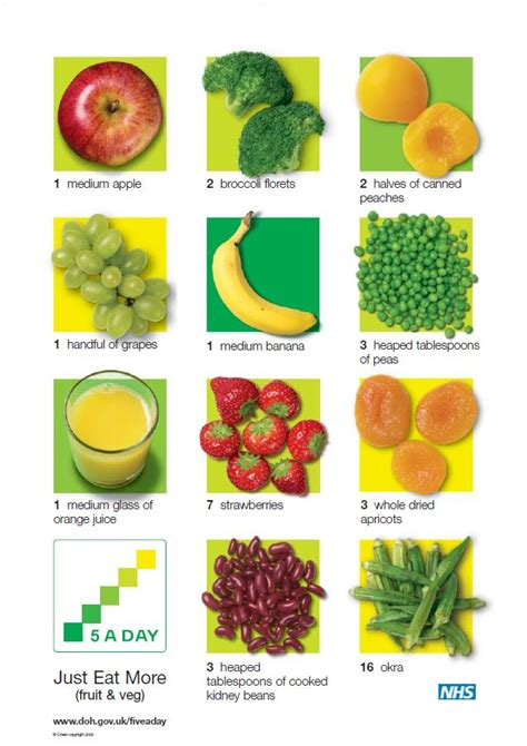fruit 5 a day portions norfolk s living well