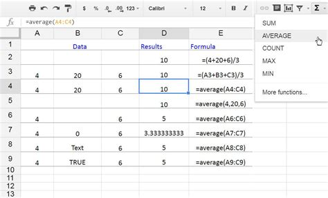 Spreadsheets Functions by Using The Average Function In Spreadsheets