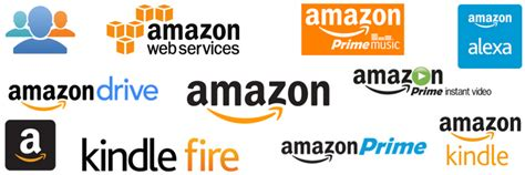 products on amazon over 61 amazon products services you probably don t know