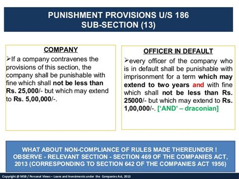 Copyright Act Section 63 by Msb S Views On Loans Investments And Deposits Definition
