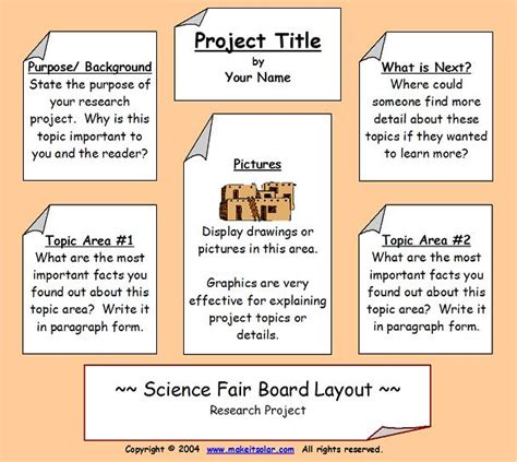 Science Fair Research Paper Ideas by Science Fair Information Science Fair Project Display Board Layout 2