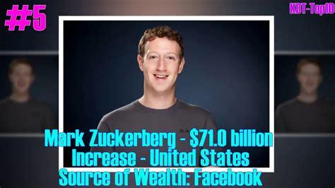 top 10 richest in the world 2018 billionaire list top 10 richest in the world 2018 the world s top 10 billionaires 2018