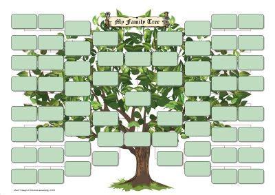 a4 printable family tree family tree fillable template printable blank pedigree