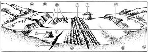 Label The Floor Worksheet by Floor Diagram To Label Diagram