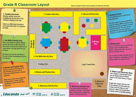 Classroom Layout For Grade R | layout of the grade r classroom educanda