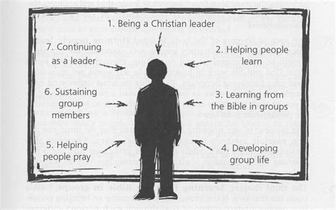 Bible Study Leader by Leading Better Bible Studies Macarisms