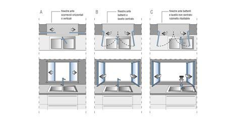 altezza davanzale finestra cucina con finestra sopra il lavello progettazione