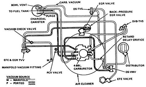 transmission control 1968 pontiac bonneville engine control 25 best 1998 pontiac bonneville engine diagram myrawalakot