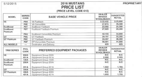 price for a mustang 2015 mustang forum news s550 gt gt350 gt500 i4