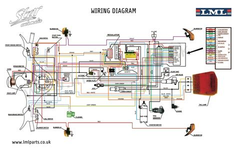 yamaha moped wiring diagram wiring diagram 2018