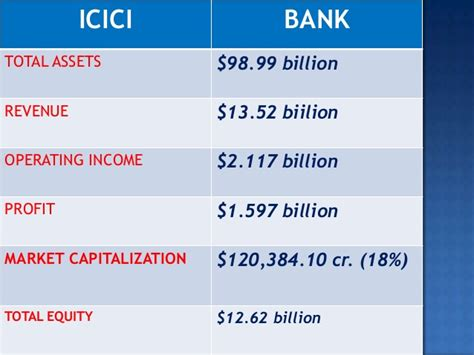 icici bank international branches icici bank branch manager