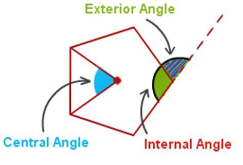 Same Side Interior Definition Regular Polygon What Is A Regular Polygon Math