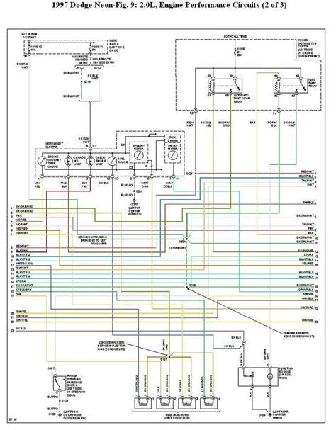 dodge neon ignition wiring diagram 97 dodge neon wiring diagram dodge neon radio wiring diagram on 98 plymouth neon engine wiring