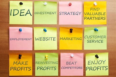 how to write a startup business plan for an app