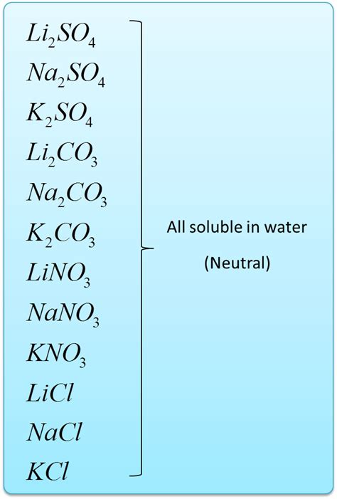 alkaline metal in table salt solubility of the oxide hydroxide and salt of alkali