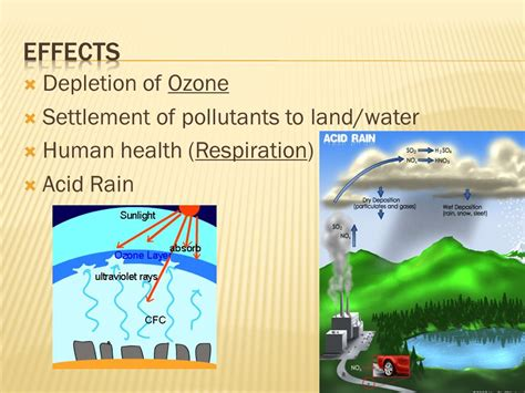 6 Effects Of More Water by Pollution Ppt