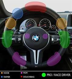 Steering Wheel And Position Car Meme Car Dealer Marketing Done On Purpose
