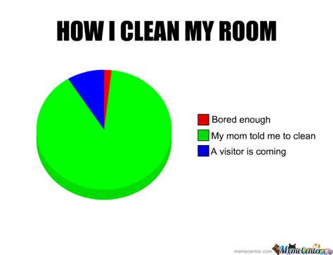 Clean Room Meme - how i clean my room by arjel02 meme center