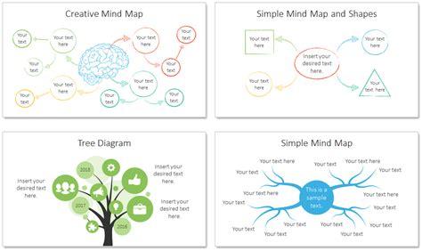mind map powerpoint template presentationdeck com