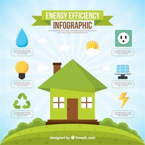 house energy efficiency energy efficiency bing images