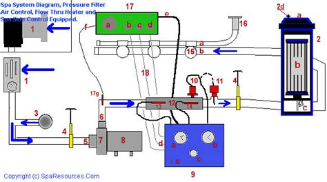 pool and heater schematic get free image about