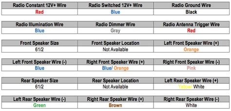 find 2004 hyundai accent radio wiring diagram