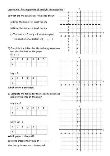 Drawing Y Mx C Tes by Maths Ks3 Worksheet Plotting Line Graphs By