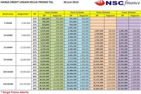 Hp Samsung V Sekarang daftar harga sepeda gunung united terbaru juni 2013 autos weblog