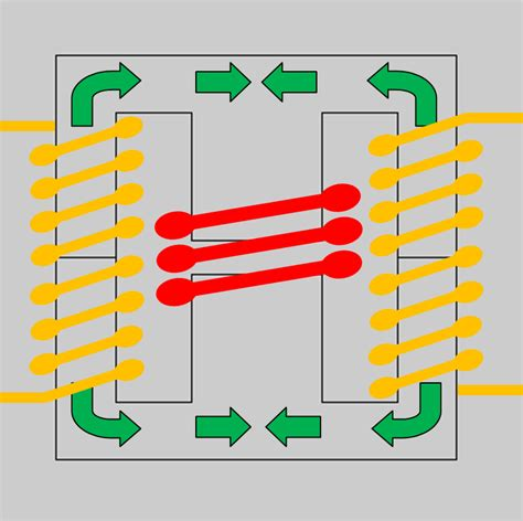 bc548 transistor nedir thermal diode nonlinearity 28 images on the energetics of a nonlinear system rectifying