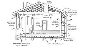 small house construction diagram of small house construction chicken coop design ideas